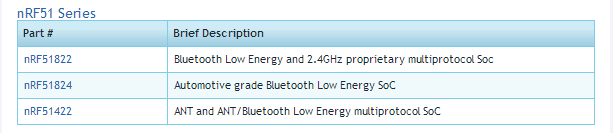 Bluetooth_product_nordic3.PNG
