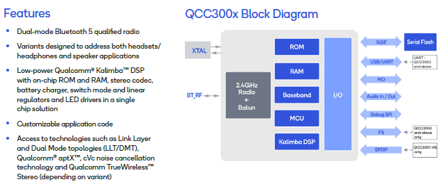 Bluetooth_product_qualcomm3.PNG