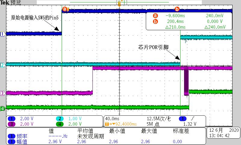 痞子衡嵌入式:恩智浦i.MX RT1xxx系列MCU启动那些事(11.0)- FlexSPI NOR启动时间(RT1170)