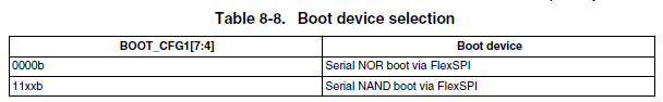 i.MXRT_Boot_BOOTCFG1_1015.PNG