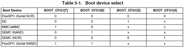i.MXRT_Boot_BOOTCFG1_1020.PNG