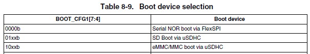 i.MXRT_Boot_BOOTCFG1_1064.PNG