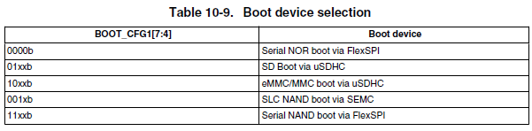 i.MXRT_Boot_BOOTCFG1_1170.PNG