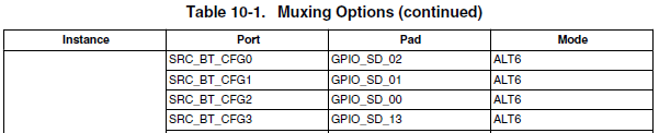 i.MXRT_Boot_PinMuxSRC_1010_3.PNG