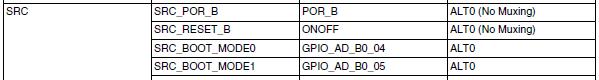 i.MXRT_Boot_PinMuxSRC_1050.PNG