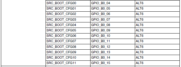 i.MXRT_Boot_PinMuxSRC_1050_2.PNG