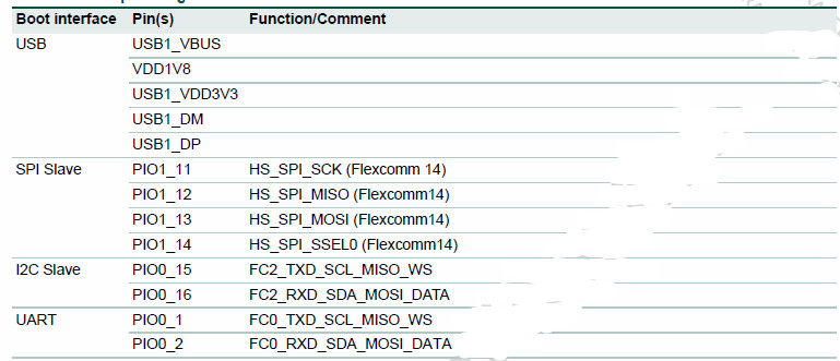 i.MXRTxxx_Boot_SerialISP_Pinout.PNG