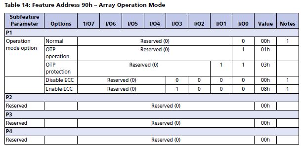 onfi_mt29f4g08_feature_address_90h_array_mode.PNG